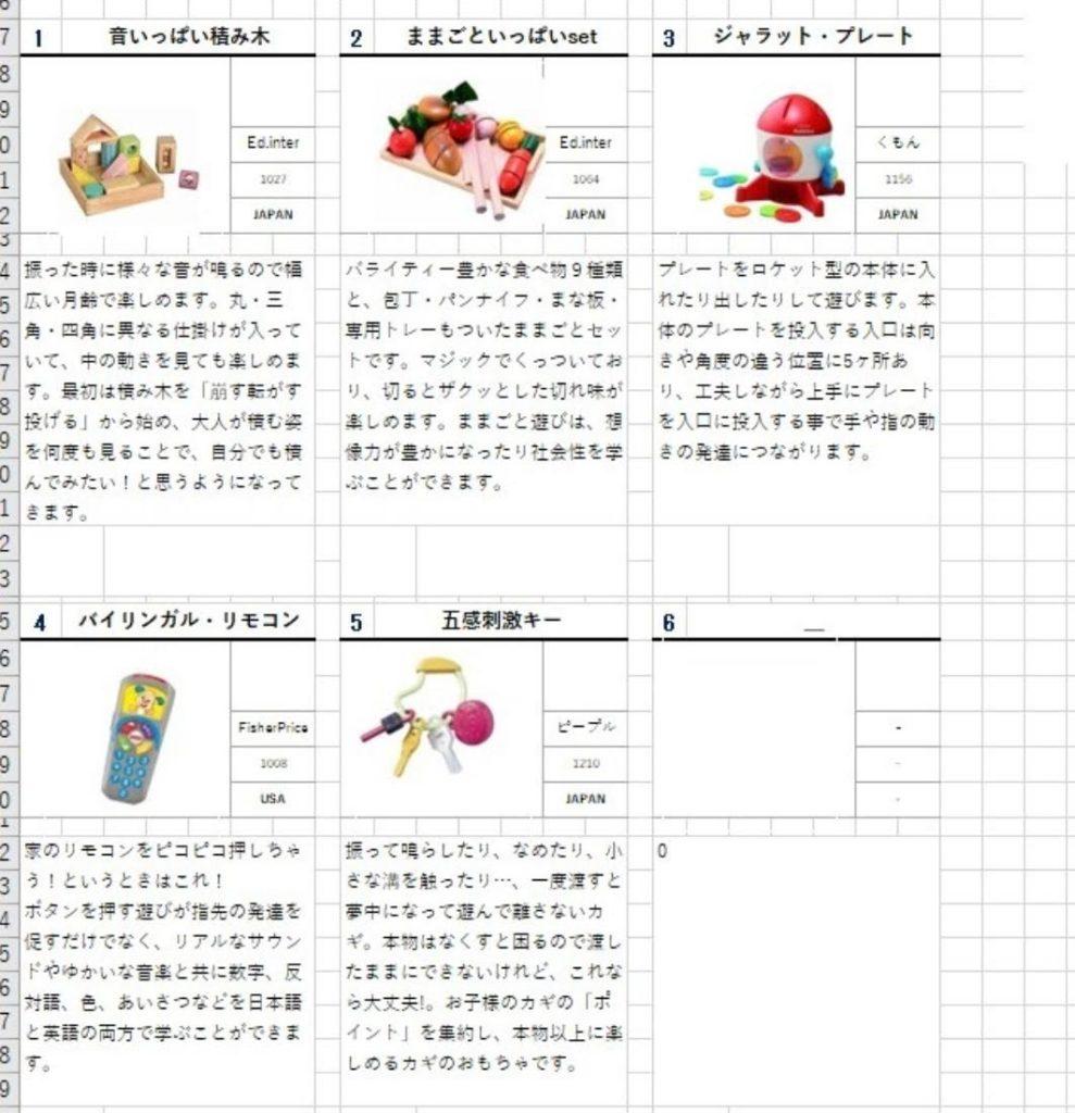 おもちゃのサブスクリプション型レンタルサービス「TOYBOX」から提案されたおもちゃプラン